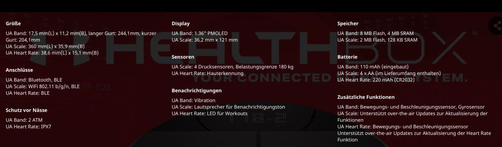 Under Armour Healthbox technische Daten